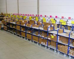 Portable Shelving Cart